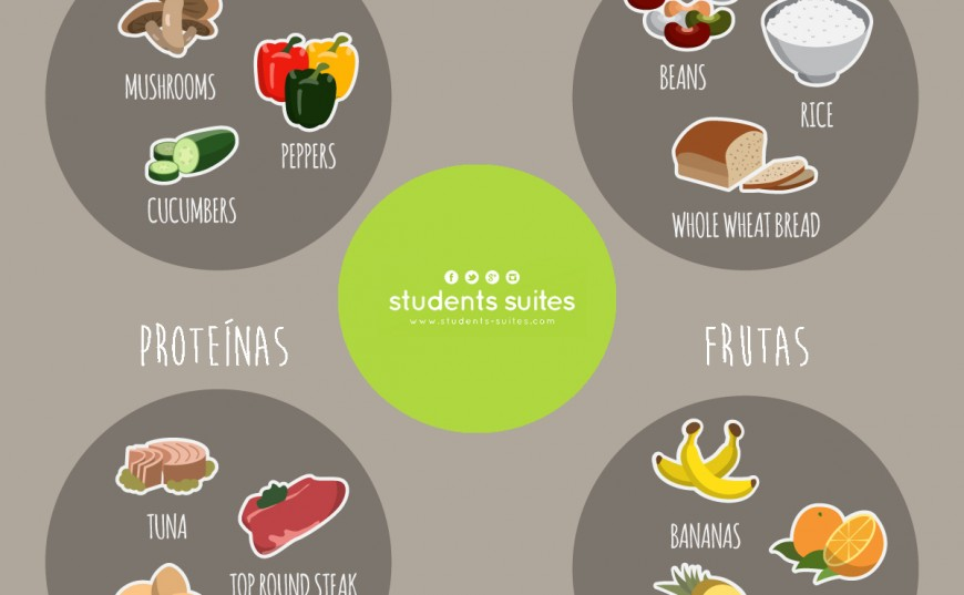 Alimentos en época de exámenes